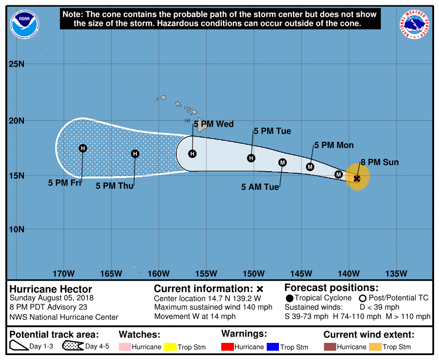 Hector regains category 4 status, continues track toward islands
