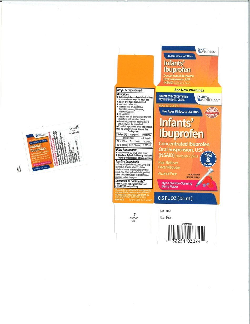 PrNewsfoto/Tris Pharma, Inc.